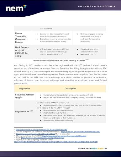 STO%20Status%20Report%20-%20NEM%20Foundation-page-020