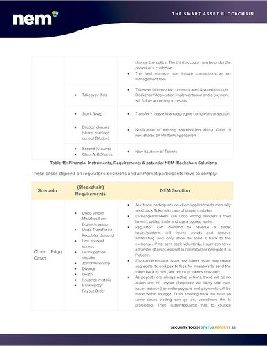 STO%20Status%20Report%20-%20NEM%20Foundation-page-036