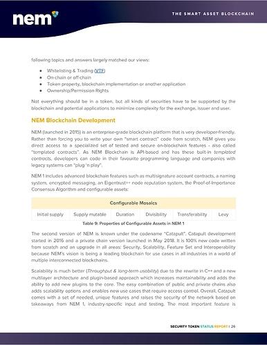 STO%20Status%20Report%20-%20NEM%20Foundation-page-027