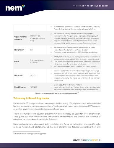 STO%20Status%20Report%20-%20NEM%20Foundation-page-013