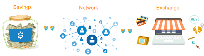 Savings_Network_Exchange_Pic