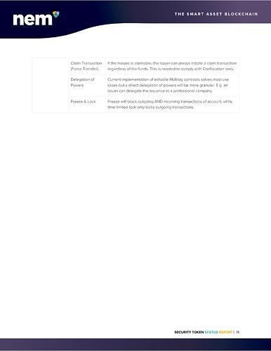 STO%20Status%20Report%20-%20NEM%20Foundation-page-072