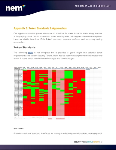 STO%20Status%20Report%20-%20NEM%20Foundation-page-043