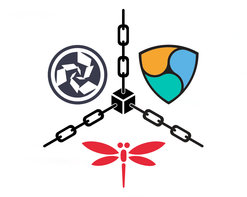 DF starts Cross-chaining and designs KYC - Blog Posts - NEM Forum