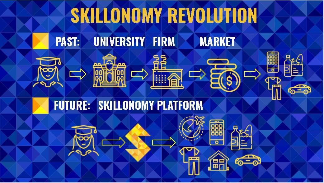 SkillOnomyRevolutionENG